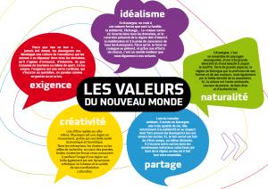 Des valeurs partagées avec Living Orgs.